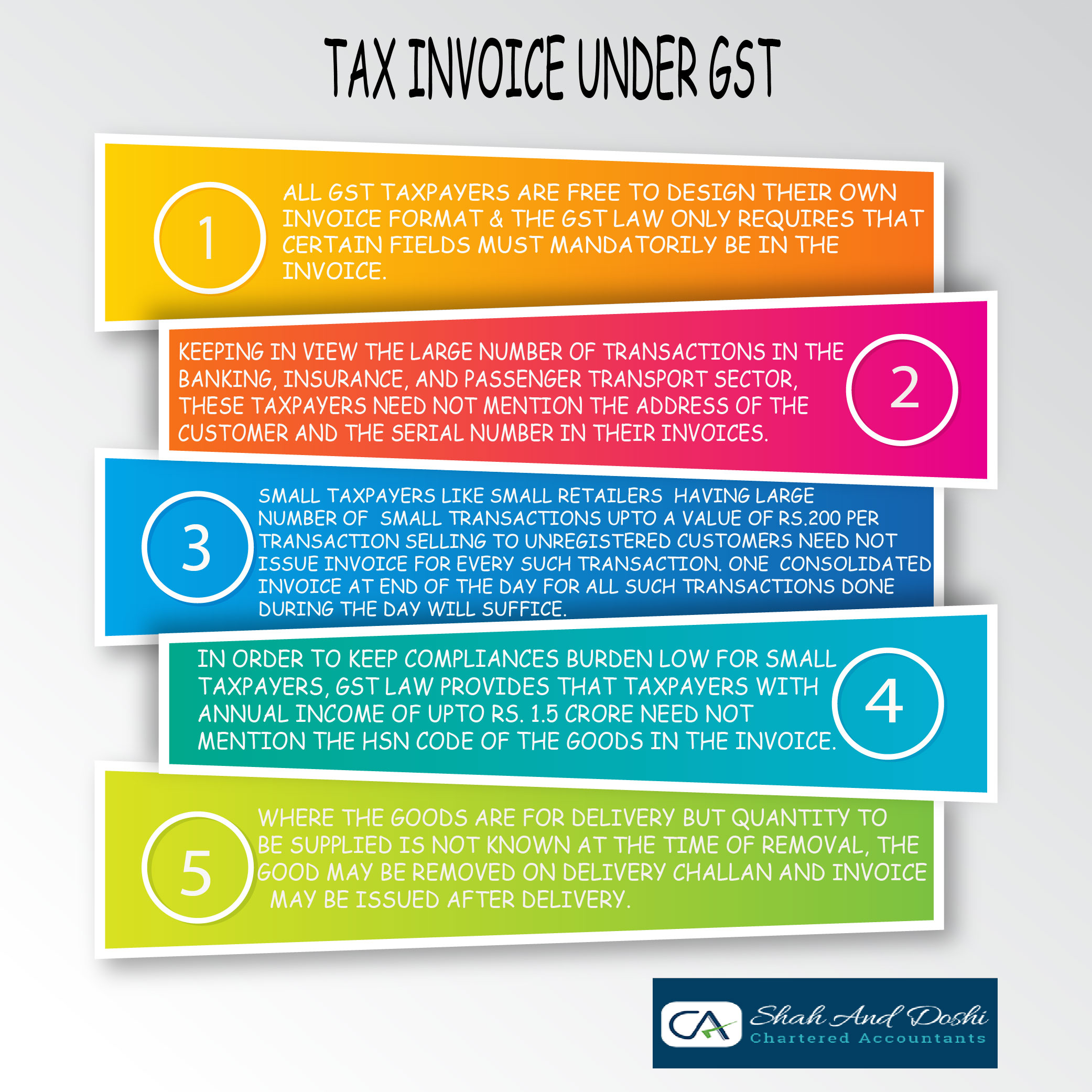Everything you must know about Tax Invoicing under GST - Shah and Doshi